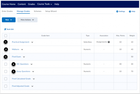 The Brightspace Grades interface